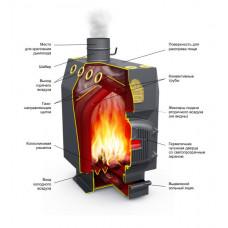 Печь Термофор Инженер (стальная дверь,стальной колосник,труба вверх)
