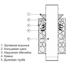 Каменка натрубная Термофор Лейденфрост 1/0.8мм, нерж., ф115/250мм, L=0.8м