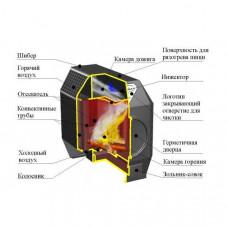 Печь Ермак Термо 200, отопительно-варочная
