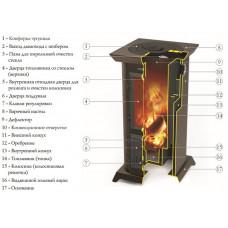 Печь-камин Термофор Статика Квинта, черная бронза